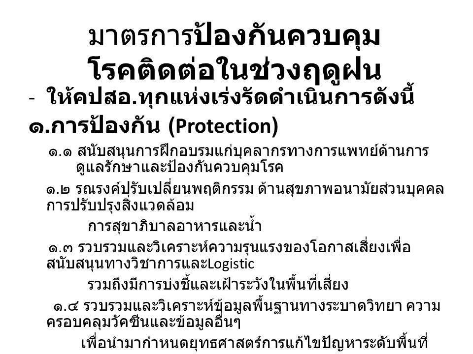 มาตรการป้องกันควบคุม โรคติดต่อในช่วงฤดูฝน - ให้คปสอ.