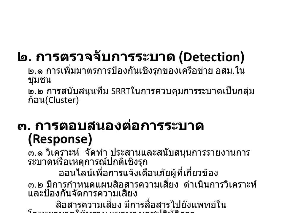 ๒. การตรวจจับการระบาด (Detection) ๒. ๑ การเพิ่มมาตรการป้องกันเชิงรุกของเครือข่าย อสม.