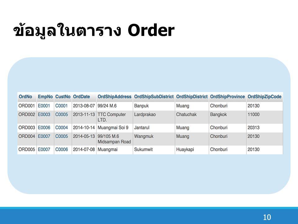 10 ข้อมูลในตาราง Order