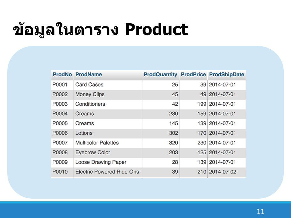 11 ข้อมูลในตาราง Product