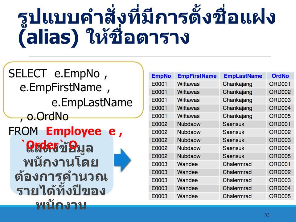 32 แสดงข้อมูล พนักงานโดย ต้องการคำนวณ รายได้ทั้งปีของ พนักงาน SELECT e.EmpNo, e.EmpFirstName, e.EmpLastName, o.OrdNo FROM Employee e, `Order` O รูปแบบคำสั่งที่มีการตั้งชื่อแฝง (alias) ให้ชื่อตาราง
