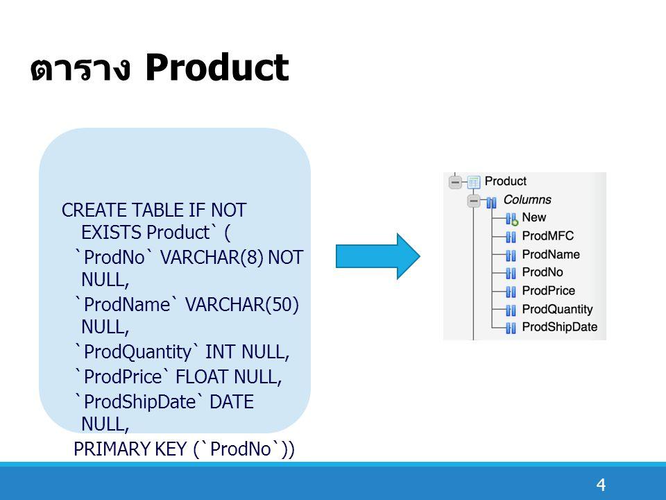 15 ตัวอย่าง การใช้คำสั่ง SELECT แบบมีเงื่อนไขหลายเงื่อนไข SELECT ProdNo,ProdName FROM Product WHERE ProdQuantity > 100 OR ProdPrice > 200 ORDER BY ProdQuantity ASC; ProdNoProdNa me Prod Quant ity ProdPri ce Prod ShipDa te P0001Card Cases 25392014- 07-01 P0002Money Clips 45492014- 07-01 P0003Condition ers 421992014- 07-01 P0004Creams2301592014- 07-01 P0005Creams1451392014- 07-01 P0006Lotions3021702014- 07-01 P0007Palettes3202302014- 07-01 P0008Eyebrow2031252014- 07-01 P0009Drawing281392014- 07-01 P0010Electric392102014- 07-02 Product ผลลัพธ์ ProdNoProdNam e P0010Electric P0005Creams P0008Eyebrow P0004Creams P0006Lotions P0007Palettes