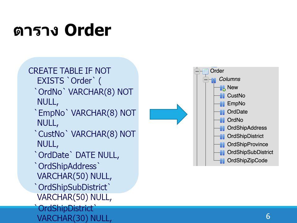 7 ตาราง OrderDetail CREATE TABLE IF NOT EXISTS `OrderDetail` ( `ProdNo` VARCHAR(8) NOT NULL, `OrdNo` VARCHAR(8) NOT NULL, PRIMARY KEY (`ProdNo`, `OrdNo`))