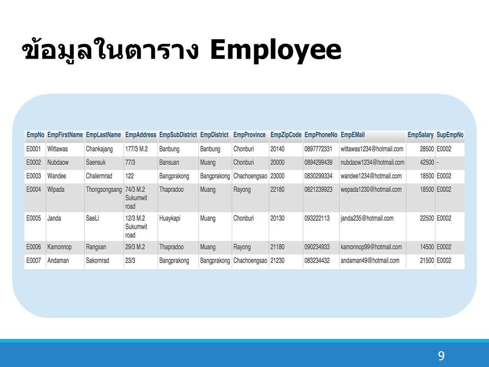 30 แสดงข้อมูล พนักงานโดย ต้องการคำนวณ รายได้ทั้งปีของ พนักงาน SELECT EmpNo, EmpFirstName, EmpLastName, EmpSalary * 12 NetSalary FROM Employee รูปแบบคำสั่งที่มีการเปลี่ยนชื่อ การแสดงผล (alias)