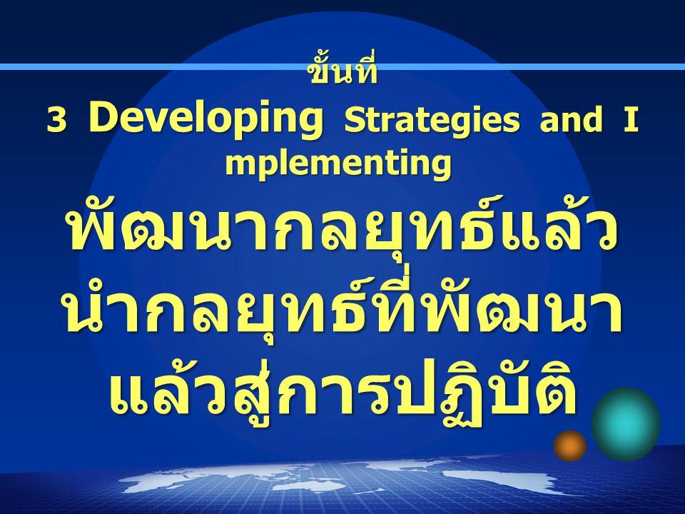 ขั้นที่ 3 Developing Strategies and I mplementing พัฒนากลยุทธ์แล้ว นำกลยุทธ์ที่พัฒนา แล้วสู่การปฏิบัติ