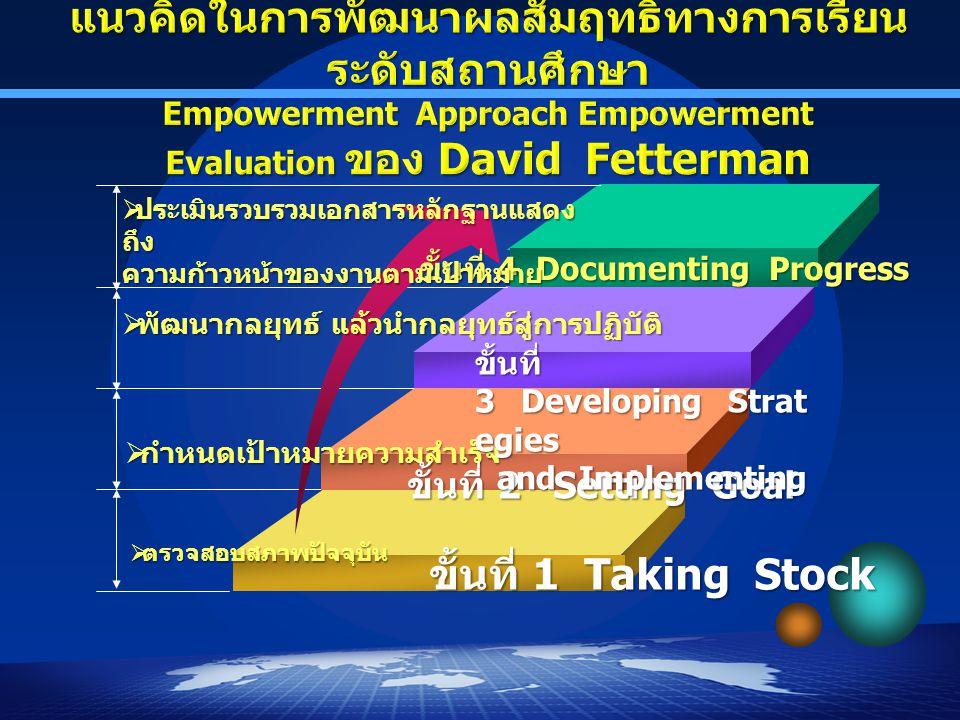 ขั้นที่ 4 Documenting Progress ขั้นที่ 1 Taking Stock ขั้นที่ 1 Taking Stock  พัฒนากลยุทธ์ แล้วนำกลยุทธ์สู่การปฏิบัติ  กำหนดเป้าหมายความสำเร็จ  กำหนดเป้าหมายความสำเร็จ  ตรวจสอบสภาพปัจจุบัน ขั้นที่ 2 Setting Goal ขั้นที่ 3 Developing Strat egies and Implementing and Implementing  ประเมินรวบรวมเอกสารหลักฐานแสดง ถึง ความก้าวหน้าของงานตามเป้าหมาย