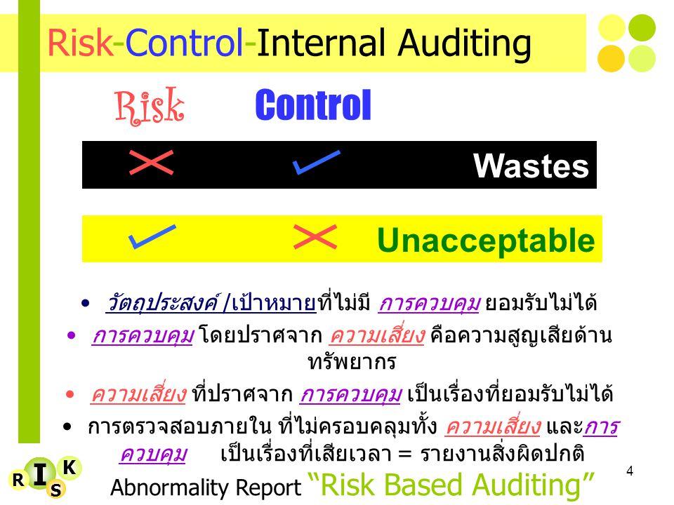 4 I K R S Risk-Control-Internal Auditing วัตถุประสงค์ / เป้าหมายที่ไม่มี การควบคุม ยอมรับไม่ได้ การควบคุม โดยปราศจาก ความเสี่ยง คือความสูญเสียด้าน ทรัพยากร ความเสี่ยง ที่ปราศจาก การควบคุม เป็นเรื่องที่ยอมรับไม่ได้ การตรวจสอบภายใน ที่ไม่ครอบคลุมทั้ง ความเสี่ยง และการ ควบคุม เป็นเรื่องที่เสียเวลา = รายงานสิ่งผิดปกติ Abnormality Report Risk Based Auditing Risk Control Wastes Unacceptable