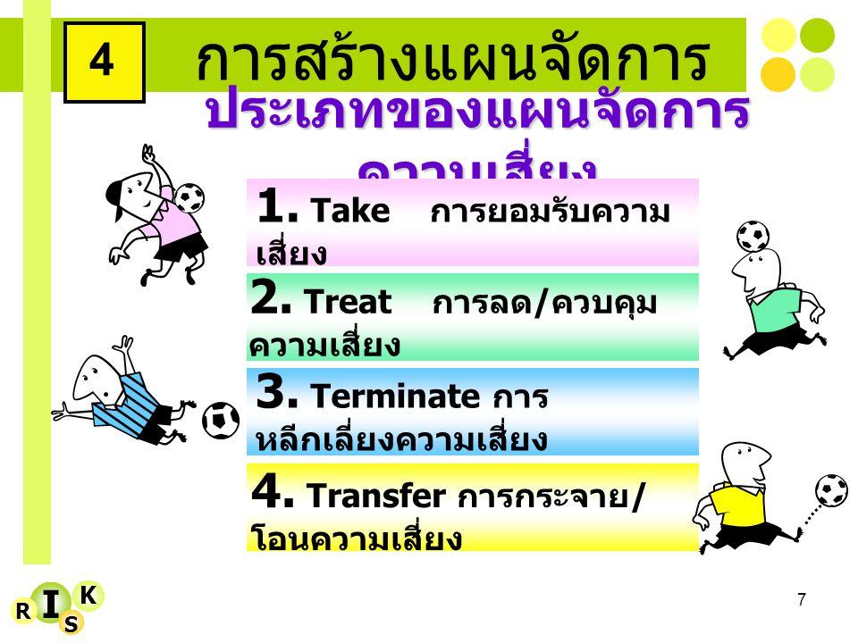 7 I K R S การสร้างแผนจัดการ 4 ประเภทของแผนจัดการ ความเสี่ยง 1. Take การยอมรับความ เสี่ยง 2. Treat การลด / ควบคุม ความเสี่ยง 3. Terminate การ หลีกเลี่ย
