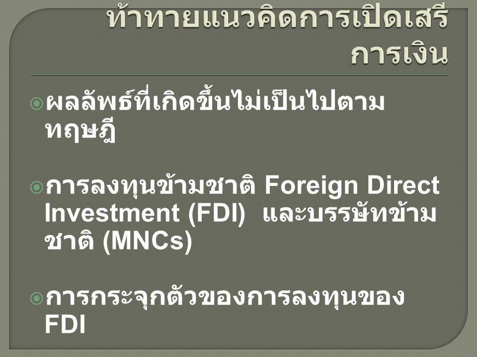  ผลลัพธ์ที่เกิดขึ้นไม่เป็นไปตาม ทฤษฎี  การลงทุนข้ามชาติ Foreign Direct Investment (FDI) และบรรษัทข้าม ชาติ (MNCs)  การกระจุกตัวของการลงทุนของ FDI 
