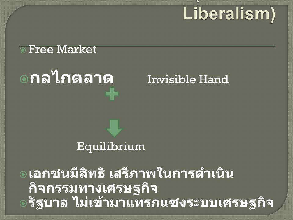  Free Market  กลไกตลาด Invisible Hand Equilibrium  เอกชนมีสิทธิ เสรีภาพในการดำเนิน กิจกรรมทางเศรษฐกิจ  รัฐบาล ไม่เข้ามาแทรกแซงระบบเศรษฐกิจ