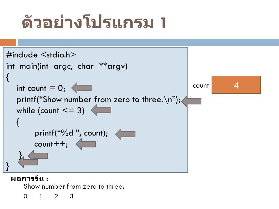 ? ตัวอย่างโปรแกรม 2 #include int main(int argc, char **argv) { int begin = 0, sum = 0, end; printf( Enter end number : ); scanf( %d , &end); while(begin <= end) { sum = sum + begin; begin++; } printf( Sum = %d , sum); } ผลการรัน : Enter end number : begin 2 Sum = 3 0 0 end sum 2 0 1 1 2 3 3
