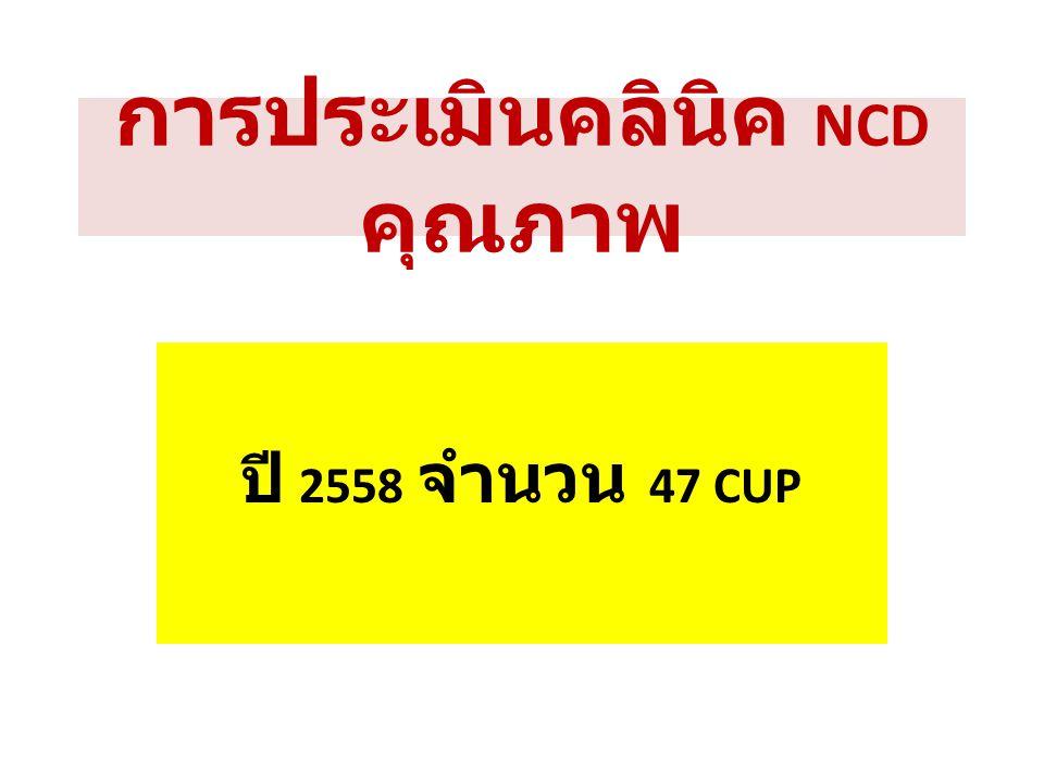 การประเมินคลินิค NCD คุณภาพ ปี 2558 จำนวน 47 CUP