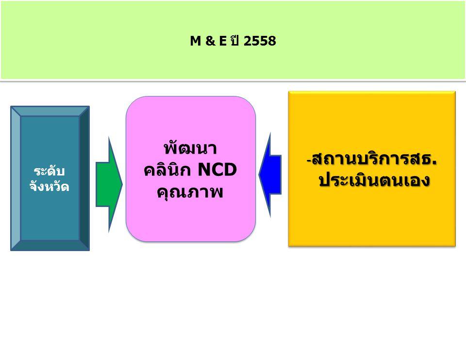 M & E ปี 2558 กรมควบคุมโรค/กรมอนามัย/ กรมสุขภาพจิต สคร.6/ศอ.6/ศูนย์จิต ประเมิน รับรองคลินิก NCD คุณภาพ ประเมิน รับรองคลินิก NCD คุณภาพ