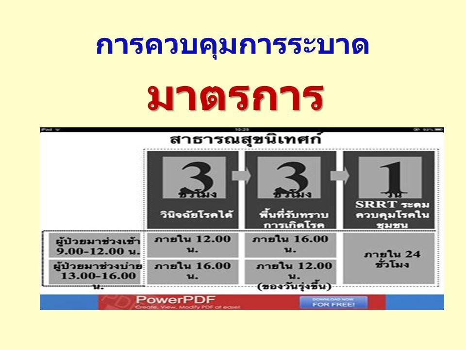 การควบคุมการระบาด มาตรการ 331