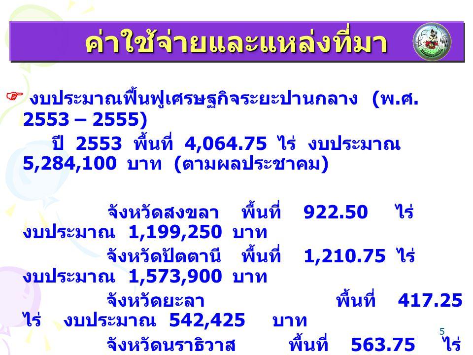 5  งบประมาณฟื้นฟูเศรษฐกิจระยะปานกลาง ( พ. ศ. 2553 – 2555) ปี 2553 พื้นที่ 4,064.75 ไร่ งบประมาณ 5,284,100 บาท ( ตามผลประชาคม ) จังหวัดสงขลาพื้นที่ 92