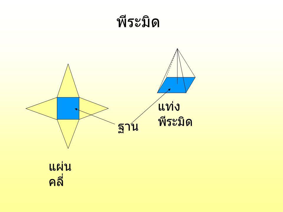ตัวอย่างที่ 4 พีระมิดฐานสี่เหลี่ยมจัตุรัสมีด้านฐาน ยาวด้านละ 6 นี้ว และ สันยาว 5 นิ้ว จงหาพื้นที่ผิวของ พีระมิดนี้ ตามทฤษฎีปีทาโกรัส ใน รูป สามเหลี่ยมมุมฉาก ABC AB 2 + 3 2 = 5 2 AB 2 = 25 – 9 AB 2 = 16 AB = 4 ได้ สูงเอียง 4 นิ้ว A BC ให้ AC เป็นสัน ยาว 5 นิ้ว และ AB เป็น ความสูงเอียง ต้องหาพื้นที่ผิว ต่ออีก