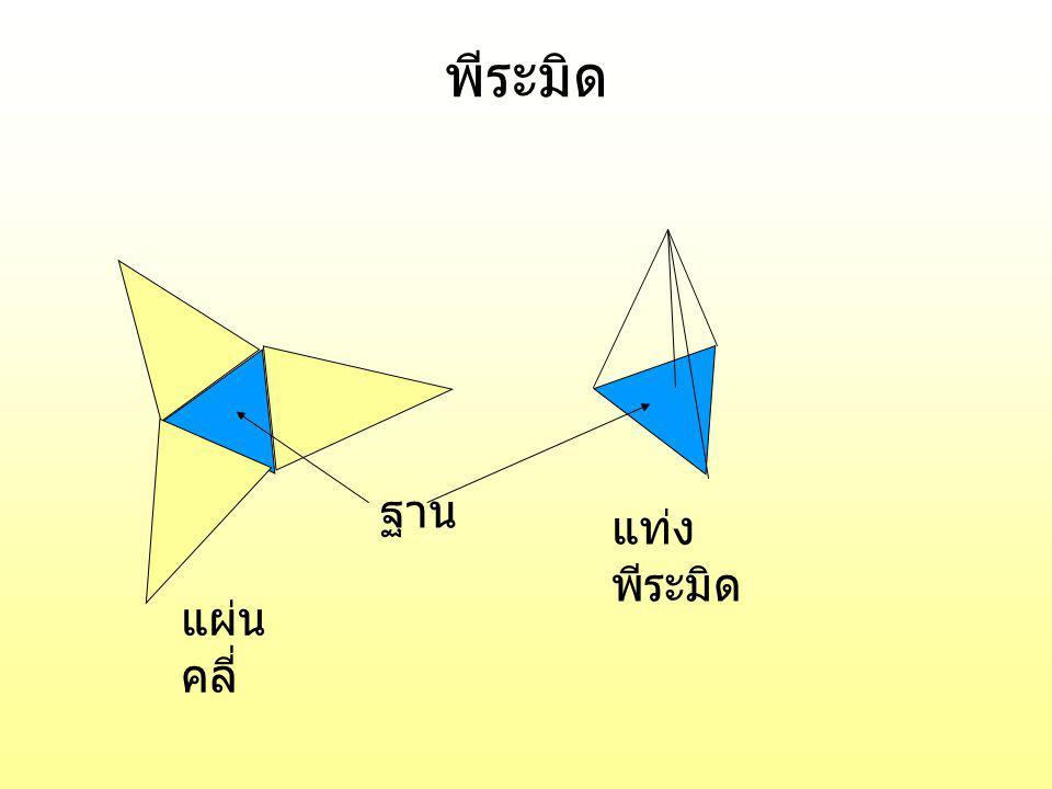 สูตร พื้นที่ผิวข้างพีระมิด = ½ x ความยาว รอบฐาน x สูงเอียง ได้พื้นที่ผิวข้างพีระมิด = ½ x ( 6 + 6 + 6 + 6 ) x 4 = ½ x 24 x 4 = 48 ตารางนิ้ว สูตร พื้นที่ฐานพีระมิดฐานสี่เหลี่ยมจัตุรัส = ด้าน x ด้าน สูตร พื้นที่ผิวพีระมิด = พื้นที่ฐานพีระมิด + พื้นที่ผิวข้างระมิด พื้นที่ฐานพีระมิดฐานสี่เหลี่ยมจัตุรัส = 6 x 6 = 36 ตารางนิ้ว ได้ พื้นที่ผิวพีระมิด = พื้นที่ฐานพีระมิด + พื้นที่ผิวข้างพีระมิด = 36 + 48 = 84 ตารางนิ้ว