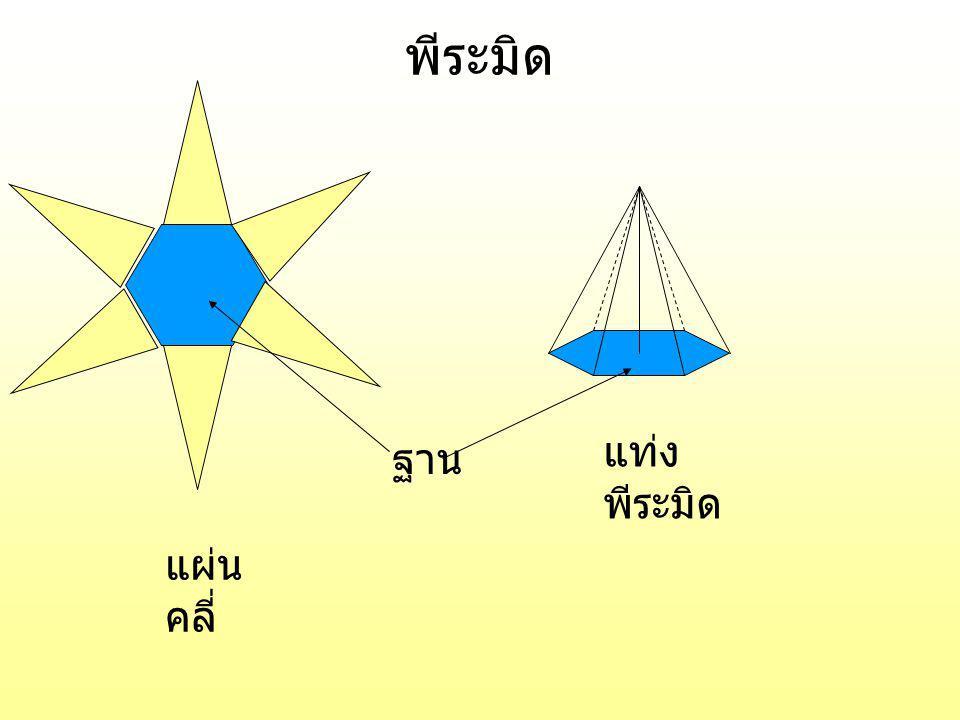 A B C ตัวอย่างที่ 5 พีระมิดฐานสี่เหลี่ยมจัตุรัสมี ด้านฐานยาวด้านละ 10 นี้ว ส่วนสูงยาว 12 นิ้ว จงหาพื้นที่ผิวข้างพีระมิด ให้ AC เป็นส่วนสูง ยาว 12 นิ้ว และ AB เป็น ความสูงเอียง BC เป็นความยาวครึ่งหนึ่งของด้านฐาน ยาว คือ 10  2 = 5 นิ้ว ตามทฤษฎีปีทาโกรัส ใน รูป สามเหลี่ยมมุมฉาก ABC AB 2 = 12 2 + 5 2 = 144 + 25 = 169 AB = 13 ได้ สูงเอียง 13 นิ้ว สูตร พื้นที่ผิวข้างพีระมิด = ½ x ความยาว รอบฐาน x สูงเอียง ได้พื้นที่ผิวข้างพีระมิด = ½ x ( 10 + 10 + 10 + 10 ) x 13 = ½ x 40 x 13 = 260 ตารางนิ้ว