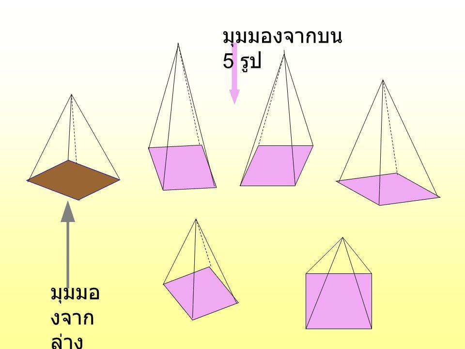 ตัวอย่างที่ 6 จงหาปริมาตรของพีระมิดตรงฐาน สี่เหลี่ยมจัตุรัส ด้านฐานยาว ด้านละ 22 เซนติเมตร ส่วนสูง 15 เซนติเมตร สูตร ปริมาตรของพีระมิด = x พื้นที่ ฐาน x สูง ได้ ปริมาตรของพีระมิดนี้ = x ( ด้าน x ด้าน ) x สูง = x ( 22 x 22 ) x 15 = 22 x 22 x 5 = 2,420 ลูกบาศก์เซนติเมตร 1 3 1 3 1 3
