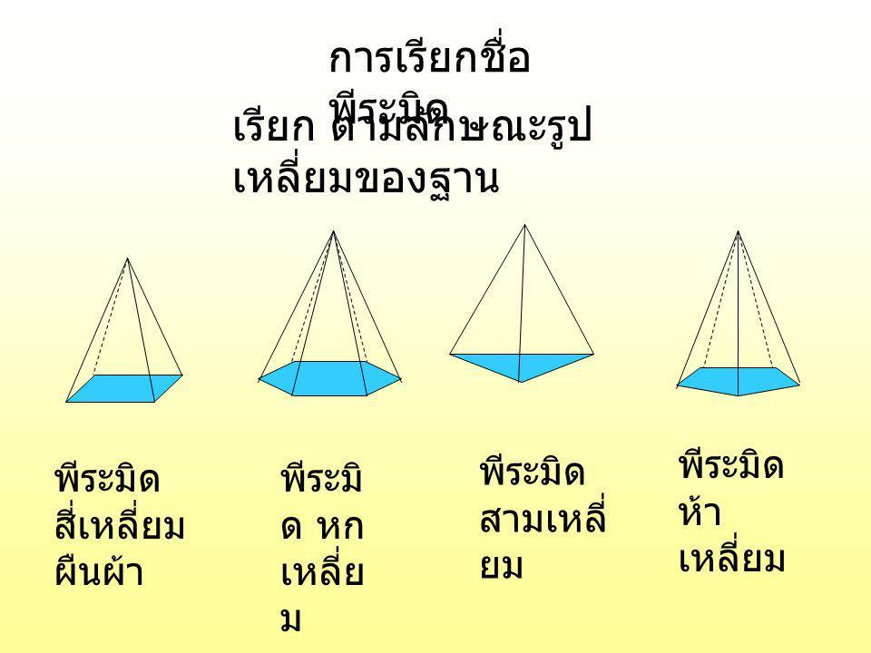 การหา ความสูงเอียง กรณีมี ความยาวสัน ตัวอย่างที่ 1 พีระมิดฐานสี่เหลี่ยม จัตุรัสมีด้านฐานยาวด้านละ 6 นี้วสัน ยาว 5 นิ้ว จงหาความสูงเอียง A B C ให้ AC เป็นสัน ยาว 5 นิ้ว และ AB เป็น ความสูงเอียง BC เป็นความยาวครึ่งหนึ่งของด้านฐาน ยาว คือ 6  2 = 3 นิ้ว ตามทฤษฎีปีทาโกรัส ใน รูป สามเหลี่ยมมุมฉาก ABC AB 2 + 3 2 = 5 2 AB 2 = 25 - 9 AB 2 = 16 AB = 4 ตอบ สูงเอียง 4 นิ้ว
