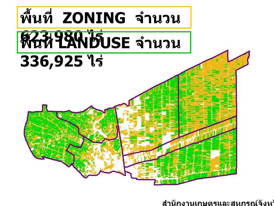 พื้นที่ ZONING จำนวน 623,980 ไร่ พื้นที่ LANDUSE จำนวน 336,925 ไร่ สำนักงานเกษตรและสหกรณ์จังหวัด ปทุมธานี