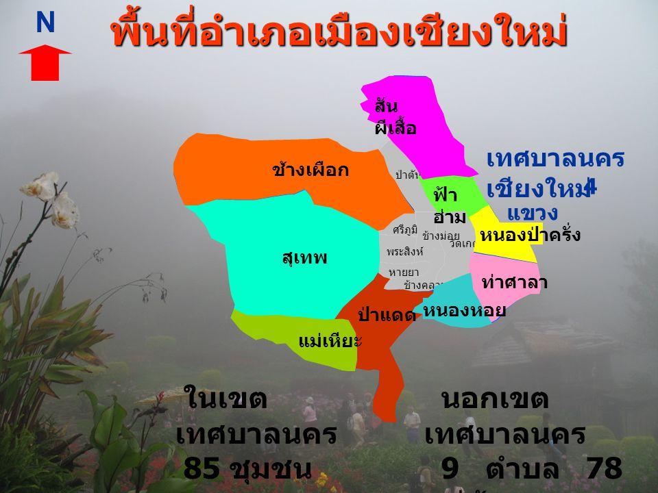 พื้นที่อำเภอเมืองเชียงใหม่ วัดเกต ช้างคลาน หายยา ป่าตัน ช้างม่อย ศรีภูมิ พระสิงห์ สุเทพ ฟ้า ฮ่าม ท่าศาลา ป่าแดด แม่เหียะ หนองป่าครั่ง สัน ผีเสื้อ ช้างเผือก หนองหอย ในเขต เทศบาลนคร 85 ชุมชน นอกเขต เทศบาลนคร 9 ตำบล 78 หมู่บ้าน เทศบาลนคร เชียงใหม่ 4 แขวง N