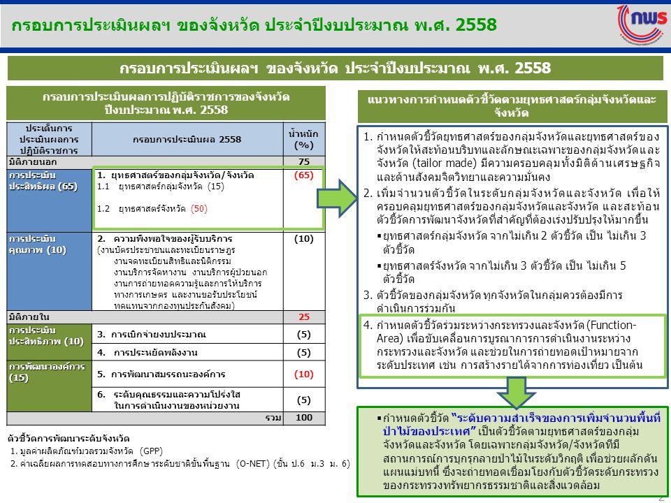 2 กรอบการประเมินผลการปฏิบัติราชการของจังหวัด ปีงบประมาณ พ.ศ. 2558 ประเด็นการ ประเมินผลการ ปฏิบัติราชการ กรอบการประเมินผล 2558 น้ำหนัก (%) มิติภายนอก75
