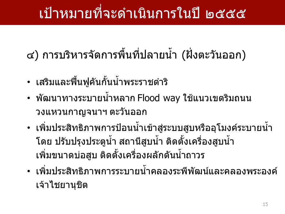 เป้าหมายที่จะดำเนินการในปี ๒๕๕๕ ๔) การบริหารจัดการพื้นที่ปลายน้ำ (ฝั่งตะวันออก) 15 เสริมและฟื้นฟูคันกั้นน้ำพระราชดำริ พัฒนาทางระบายน้ำหลาก Flood way ใช้แนวเขตริมถนน วงแหวนกาญจนาฯ ตะวันออก เพิ่มประสิทธิภาพการป้อนน้ำเข้าสู่ระบบสูบหรืออุโมงค์ระบายน้ำ โดย ปรับปรุงประตูน้ำ สถานีสูบน้ำ ติดตั้งเครื่องสูบน้ำ เพิ่มขนาดบ่อสูบ ติดตั้งเครื่องผลักดันน้ำถาวร เพิ่มประสิทธิภาพการระบายน้ำคลองระพีพัฒน์และคลองพระองค์ เจ้าไชยานุชิต