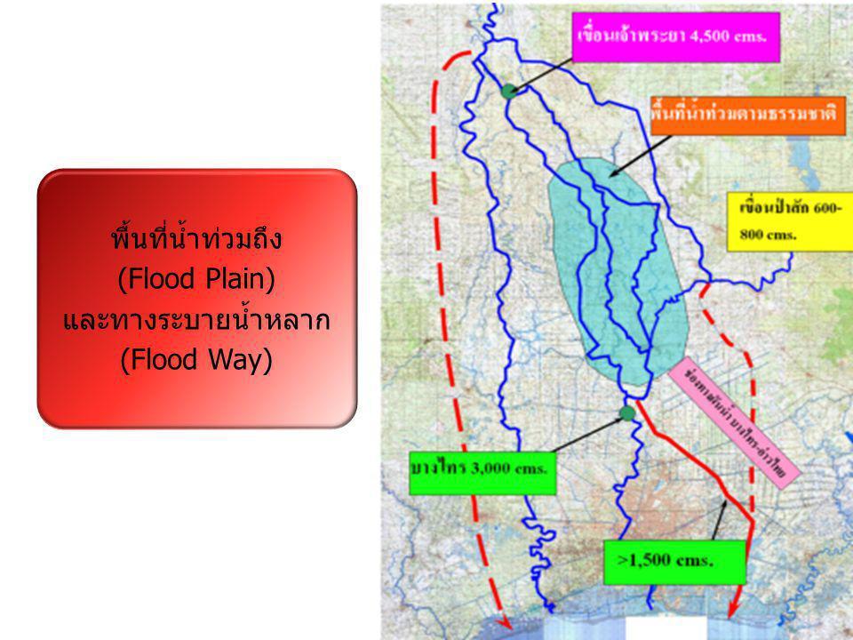 พื้นที่น้ำท่วมถึง (Flood Plain) และทางระบายน้ำหลาก (Flood Way)