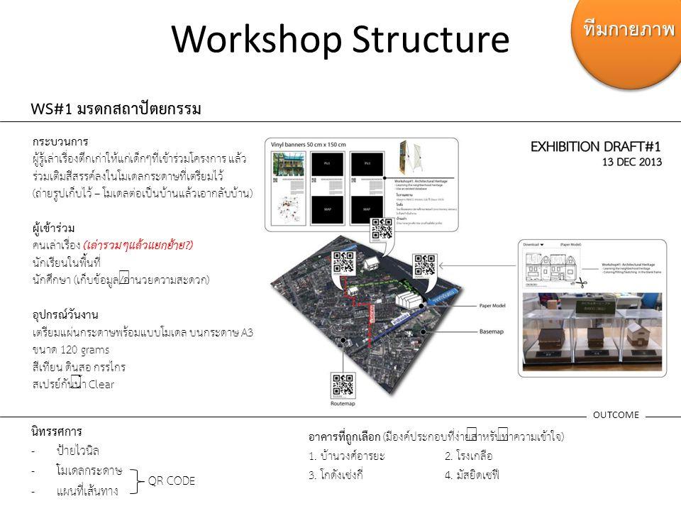 Workshop Structure WS#1 มรดกสถาปัตยกรรม - ป้ายไวนิล - โมเดลกระดาษ - แผนที่เส้นทาง นิทรรศการ ทีมกายภาพ QR CODE OUTCOME กระบวนการ ผู้รู้เล่าเรื่องตึกเก่าให้แก่เด็กๆที่เข้าร่วมโครงการ แล้ว ร่วมเติมสีสรรค์ลงในโมเดลกระดาษที่เตรียมไว้ (ถ่ายรูปเก็บไว้ – โมเดลต่อเป็นบ้านแล้วเอากลับบ้าน) ผู้เข้าร่วม คนเล่าเรื่อง (เล่ารวมๆแล้วแยกย้าย ) นักเรียนในพื้นที่ นักศึกษา (เก็บข้อมูล/อำนวยความสะดวก) อุปกรณ์วันงาน เตรียมแผ่นกระดาษพร้อมแบบโมเดล บนกระดาษ A3 ขนาด 120 grams สีเทียน ดินสอ กรรไกร สเปรย์กันน้ำ Clear อาคารที่ถูกเลือก (มีองค์ประกอบที่ง่ายสำหรับทำความเข้าใจ) 1.