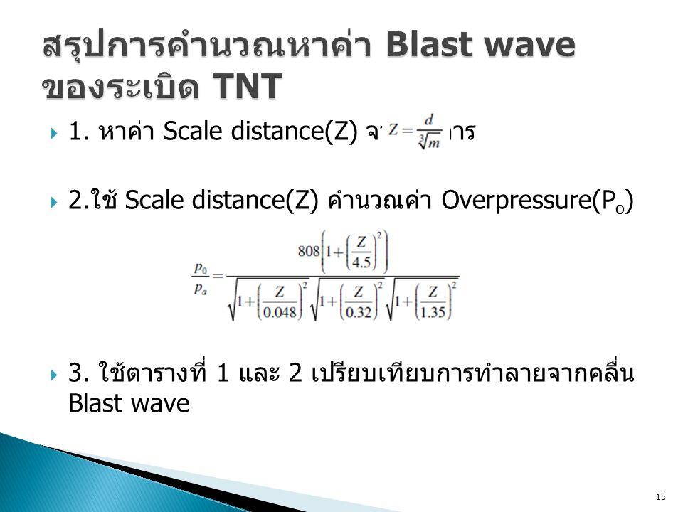 15  1. หาค่า Scale distance(Z) จากสมการ  2. ใช้ Scale distance(Z) คำนวณค่า Overpressure(P o )  3. ใช้ตารางที่ 1 และ 2 เปรียบเทียบการทำลายจากคลื่น B
