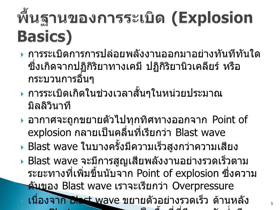  เมื่อ Blast wave เคลื่อนออกไปสักพักก็จะมีคลื่นตี กลับไปยังจุด Sucks ที่มีขนาดใกล้เคียงกับ Blast wave  Blast wave จะมีผลกระทำต่อวัตถุ โดยขึ้นอยู่กับพื้นที่ผิว ที่คลื่นกระทบ ( กระทบมากทำลายเยอะ ) 6