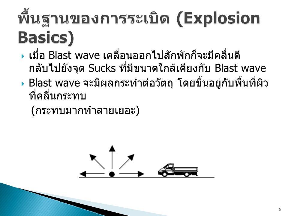  เมื่อ Blast wave เคลื่อนออกไปสักพักก็จะมีคลื่นตี กลับไปยังจุด Sucks ที่มีขนาดใกล้เคียงกับ Blast wave  Blast wave จะมีผลกระทำต่อวัตถุ โดยขึ้นอยู่กับ