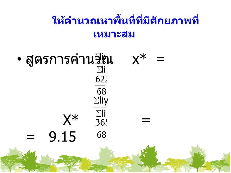 ให้คำนวณหาพื้นที่ที่มีศักยภาพที่ เหมาะสม สูตรการคำนวณ x*= X* = = 9.15 สูตรการคำนวณ y*= y* = = 5.37 เลือกพื้นที่ที่ใกล้เคียง x = 9.15 และ y = 5.37 คือ (9.15, 5.37) จุด F = (9, 3) หรือ จุด C = (11, 4)