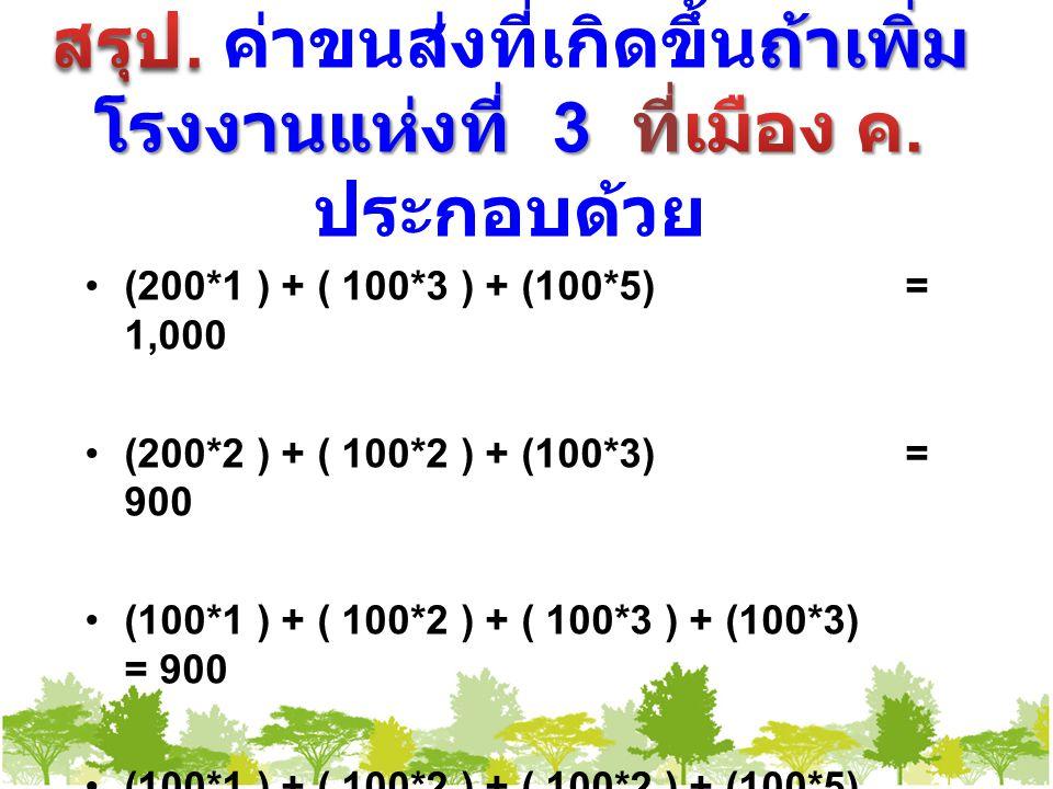 (200*1 ) + ( 100*3 ) + (100*5) = 1,000 (200*2 ) + ( 100*2 ) + (100*3) = 900 (100*1 ) + ( 100*2 ) + ( 100*3 ) + (100*3) = 900 (100*1 ) + ( 100*2 ) + ( 100*2 ) + (100*5) = 1,000