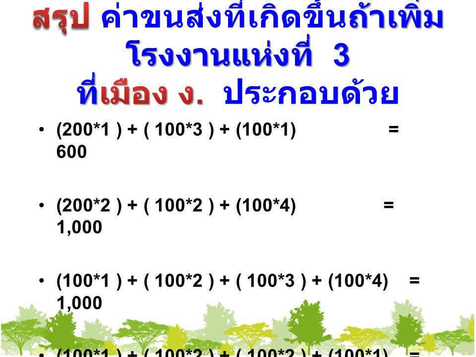 (200*1 ) + ( 100*3 ) + (100*1) = 600 (200*2 ) + ( 100*2 ) + (100*4) = 1,000 (100*1 ) + ( 100*2 ) + ( 100*3 ) + (100*4) = 1,000 (100*1 ) + ( 100*2 ) + ( 100*2 ) + (100*1) = 600