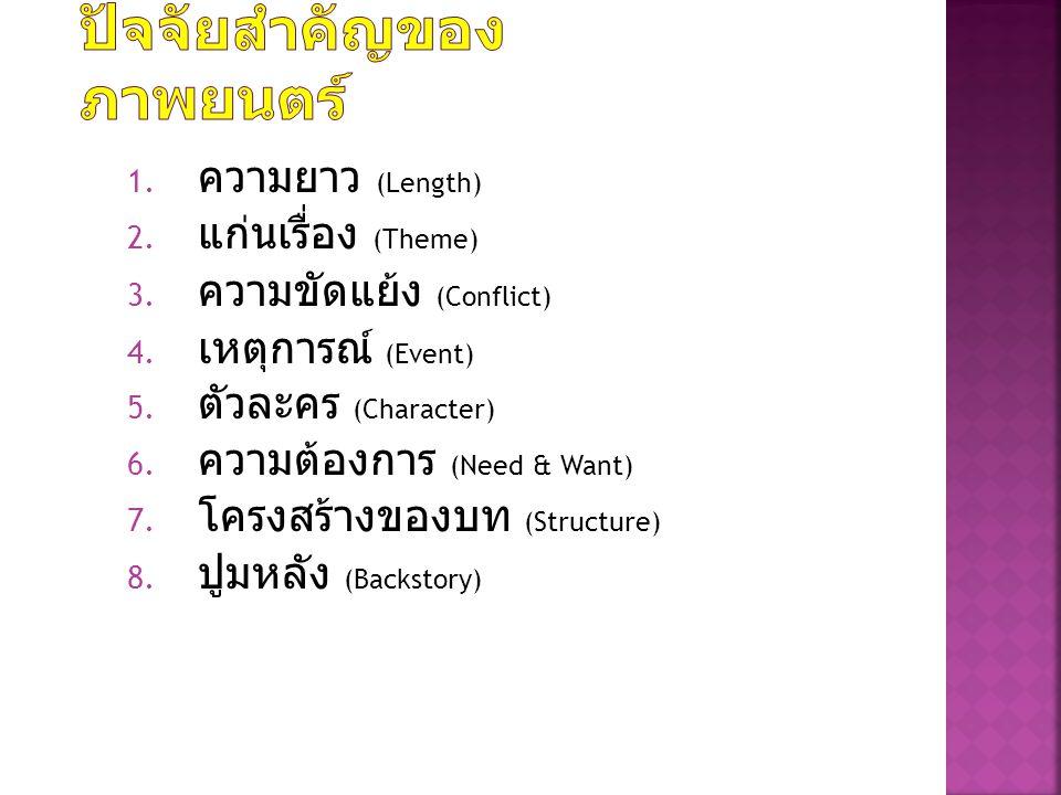 1.ความยาว (Length) 2. แก่นเรื่อง (Theme) 3. ความขัดแย้ง (Conflict) 4.