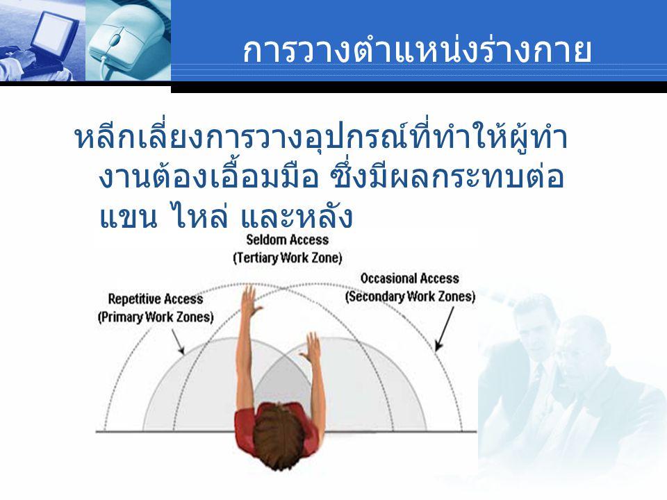 การวางตำแหน่งร่างกาย หลีกเลี่ยงการวางอุปกรณ์ที่ทำให้ผู้ทำ งานต้องเอื้อมมือ ซึ่งมีผลกระทบต่อ แขน ไหล่ และหลัง