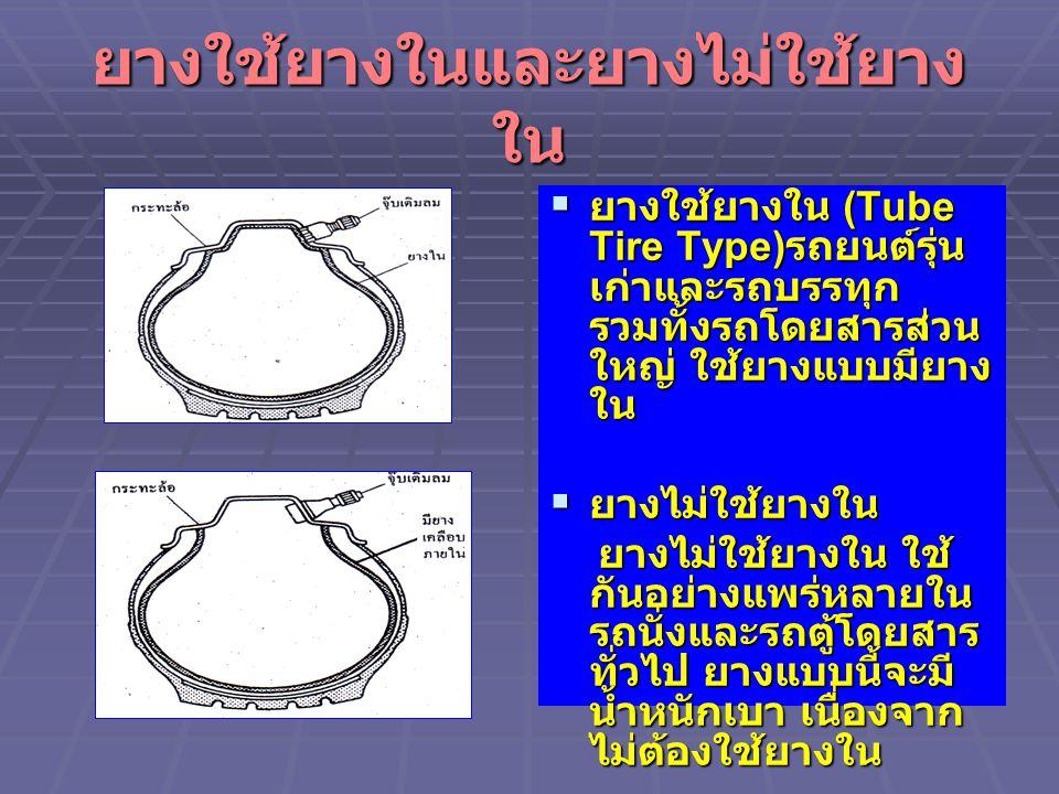 ยางใช้ยางในและยางไม่ใช้ยาง ใน  ยางใช้ยางใน (Tube Tire Type) รถยนต์รุ่น เก่าและรถบรรทุก รวมทั้งรถโดยสารส่วน ใหญ่ ใช้ยางแบบมียาง ใน  ยางไม่ใช้ยางใน ยา
