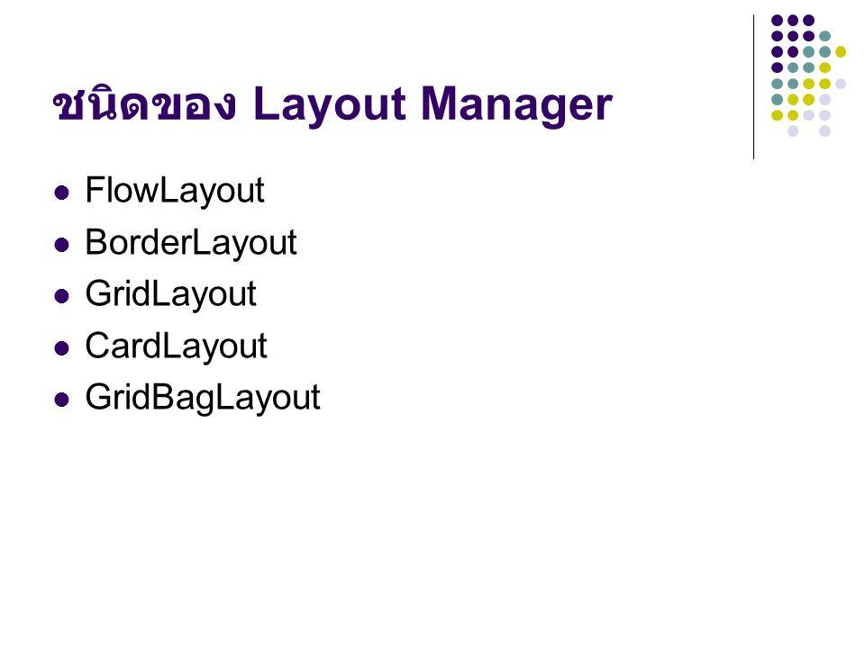 ชนิดของ Layout Manager FlowLayout BorderLayout GridLayout CardLayout GridBagLayout