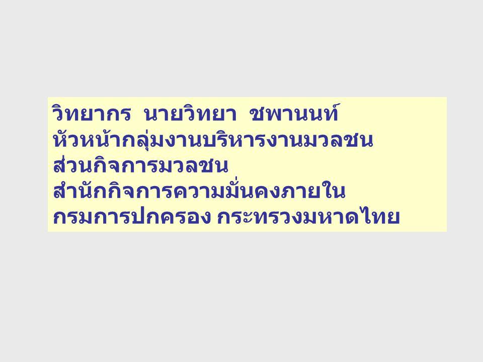 วิทยากร นายวิทยา ชพานนท์ หัวหน้ากลุ่มงานบริหารงานมวลชน ส่วนกิจการมวลชน สำนักกิจการความมั่นคงภายใน กรมการปกครอง กระทรวงมหาดไทย