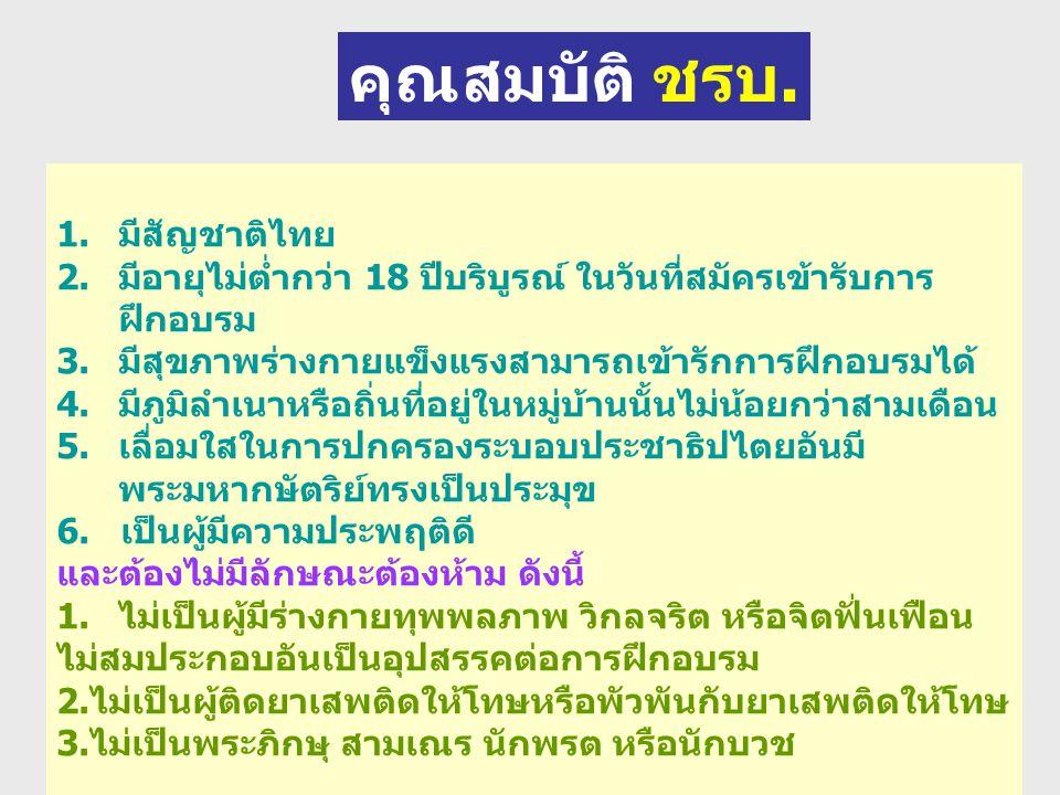 คุณสมบัติ ชรบ. 1.มีสัญชาติไทย 2.มีอายุไม่ต่ำกว่า 18 ปีบริบูรณ์ ในวันที่สมัครเข้ารับการ ฝึกอบรม 3.มีสุขภาพร่างกายแข็งแรงสามารถเข้ารักการฝึกอบรมได้ 4.มี