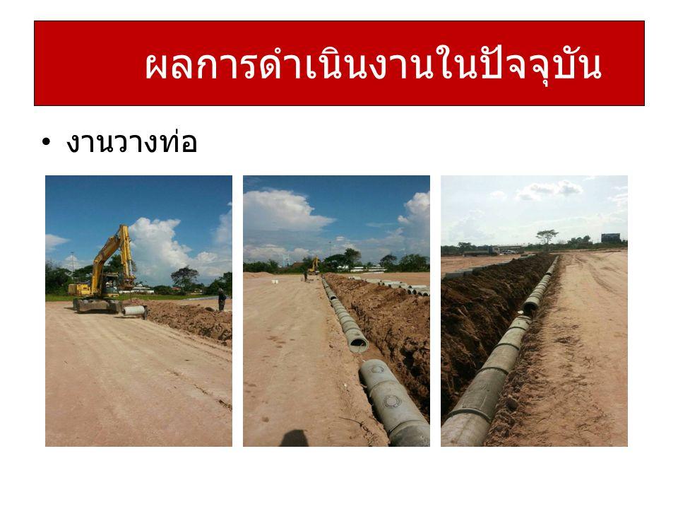งานวางท่อ ผลการดำเนินงานในปัจจุบัน