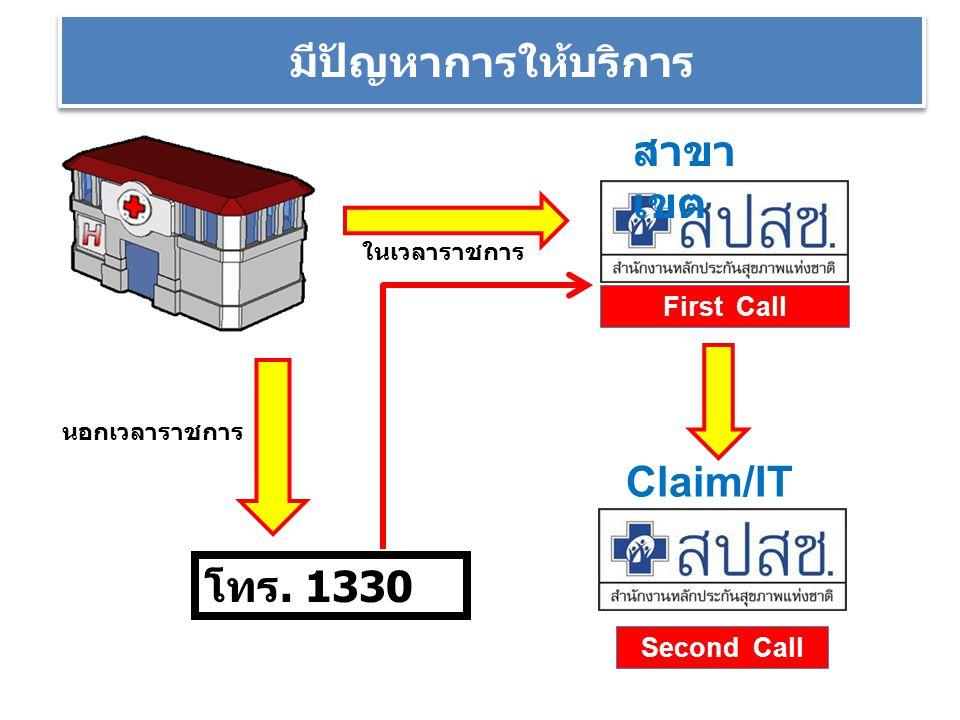 สาขา เขต Claim/IT First Call Second Call โทร. 1330 นอกเวลาราชการ ในเวลาราชการ มีปัญหาการให้บริการ