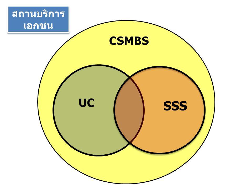 สถานบริการ เอกชน CSMBS UC SSS