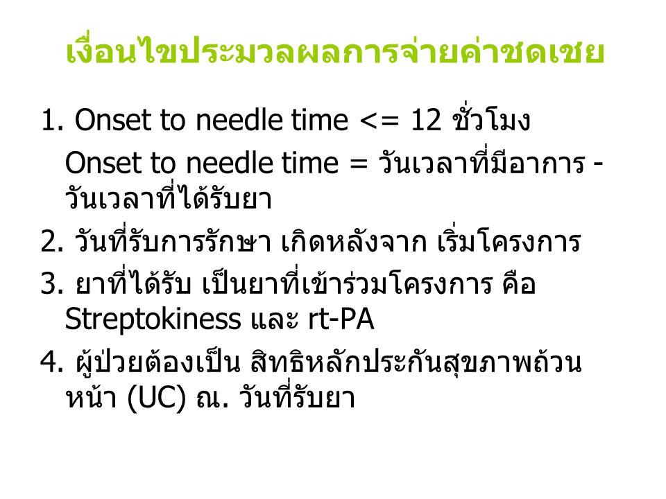 เงื่อนไขประมวลผลการจ่ายค่าชดเชย 1. Onset to needle time <= 12 ชั่วโมง Onset to needle time = วันเวลาที่มีอาการ - วันเวลาที่ได้รับยา 2. วันที่รับการรัก
