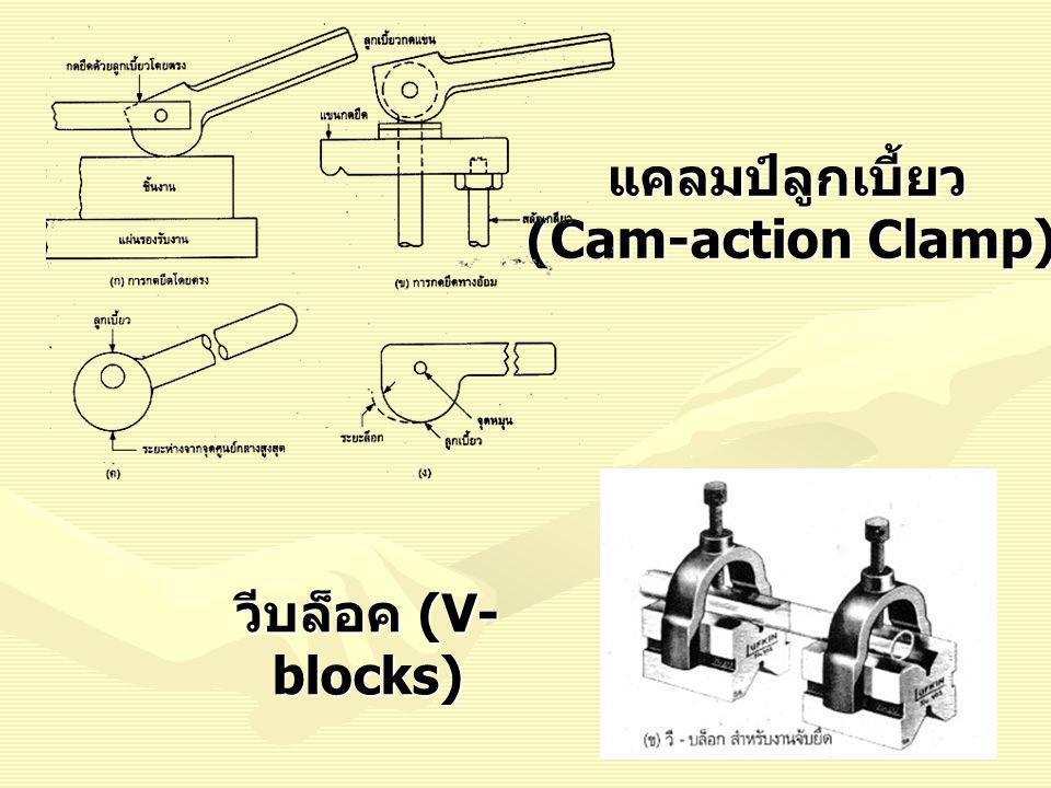 แคลมป์ลูกเบี้ยว (Cam-action Clamp) วีบล็อค (V- blocks)