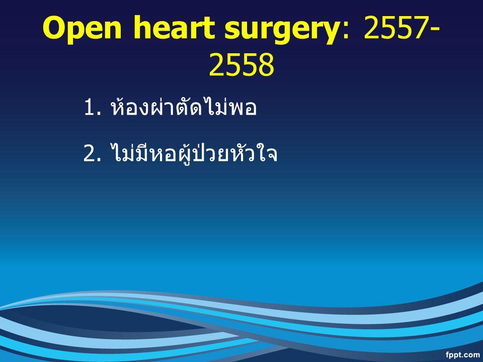 1. ห้องผ่าตัดไม่พอ 2. ไม่มีหอผู้ป่วยหัวใจ Open heart surgery: 2557- 2558