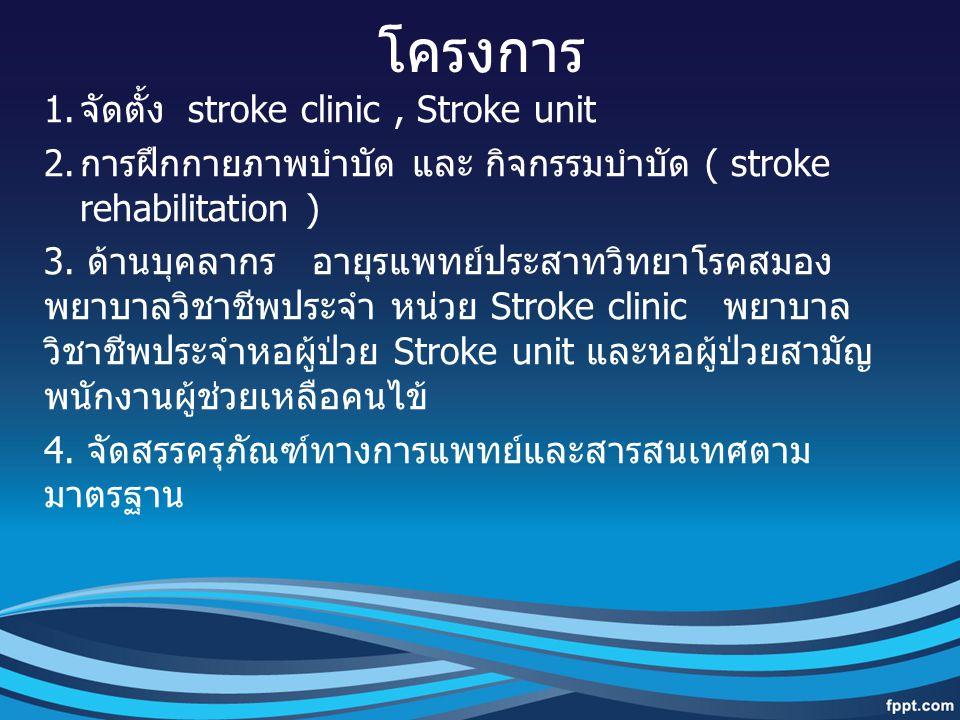 1. จัดตั้ง stroke clinic, Stroke unit 2. การฝึกกายภาพบำบัด และ กิจกรรมบำบัด ( stroke rehabilitation ) 3. ด้านบุคลากร อายุรแพทย์ประสาทวิทยาโรคสมอง พยาบ