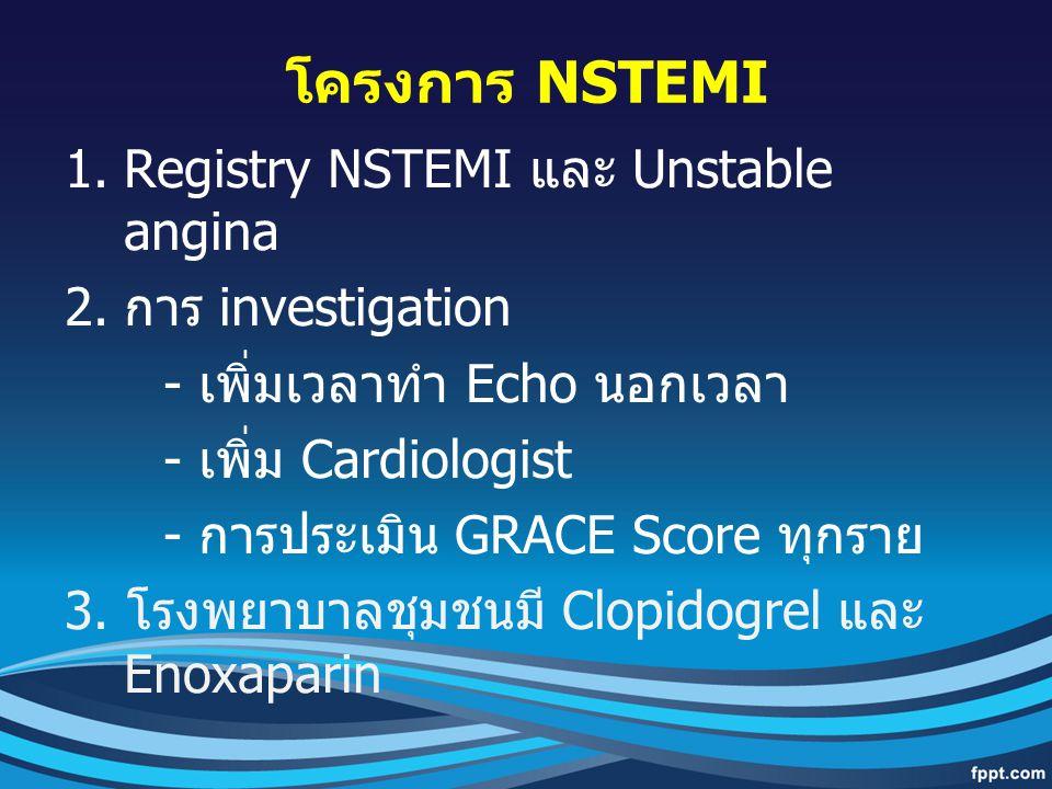 โครงการ NSTEMI 1.Registry NSTEMI และ Unstable angina 2. การ investigation - เพิ่มเวลาทำ Echo นอกเวลา - เพิ่ม Cardiologist - การประเมิน GRACE Score ทุก